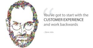 Famous Quote of Steve Jobs about Customer Experience